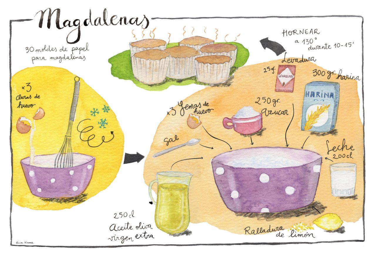 receta de magdalena con aceite d eoliva virgen extra