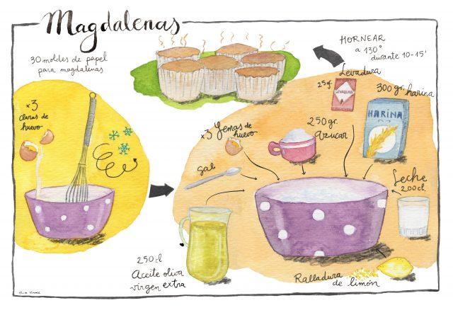 receta de magdalenas caseras con aceite de oliva virgen extra