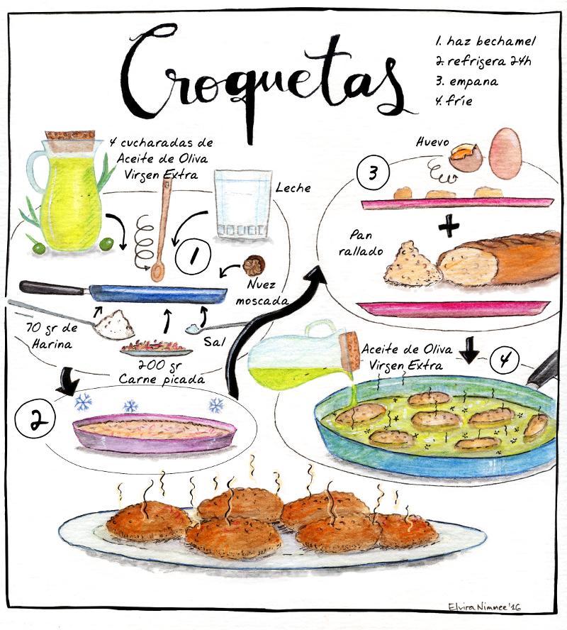 recette à base d'huile d'olive